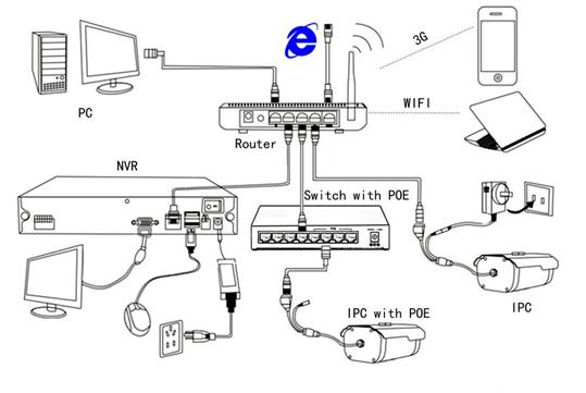longse hd-ip camera introduction